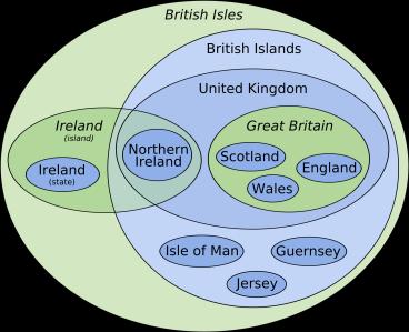2000px-British_Isles_Euler_diagram_15.svg